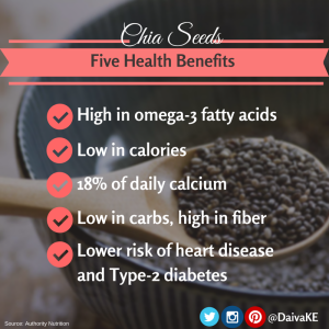 Chia Seeds (Super Food)